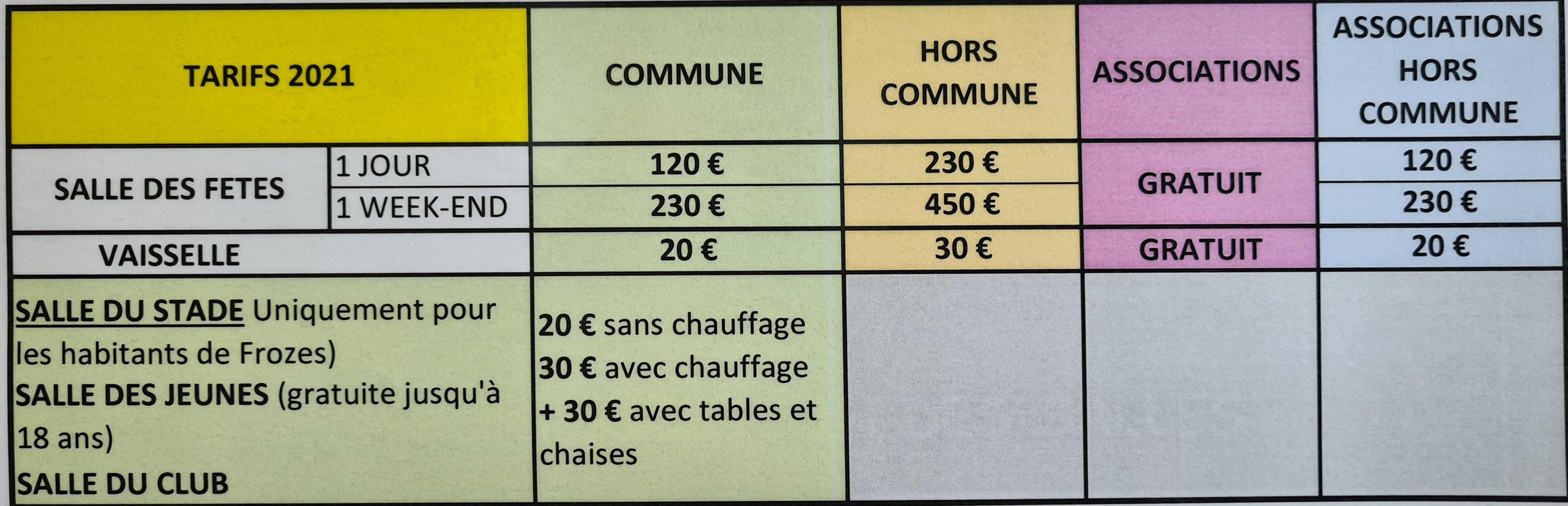 tarifs sdf 2021